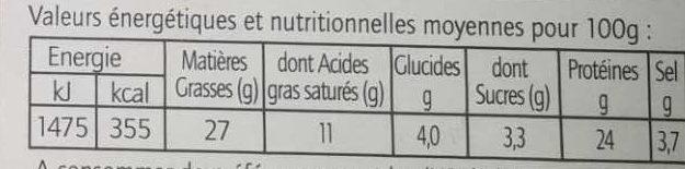 Lamelles de Chorizo - Valori nutrizionali - fr