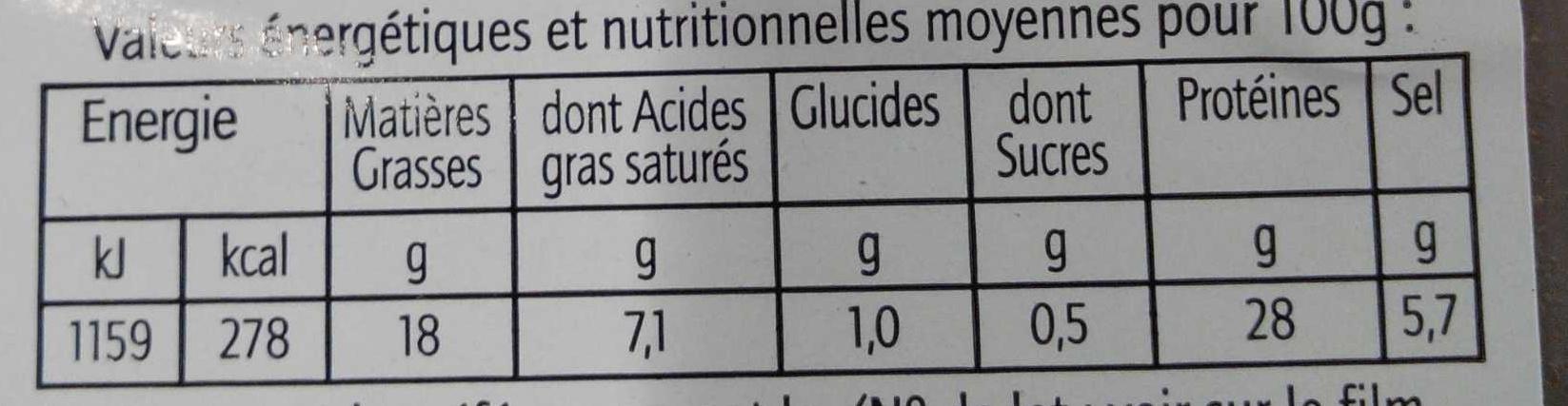 Allumettes de jambon cru - Informations nutritionnelles - fr