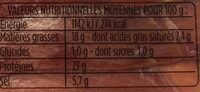 Aoste, les grandes tranches - Informations nutritionnelles - fr