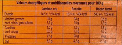 Assiette de charcuterie - Valori nutrizionali - fr