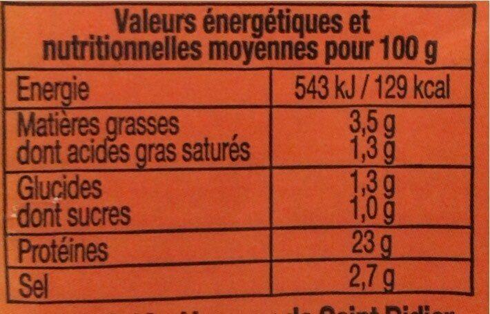 Bacon fume - Valori nutrizionali - fr