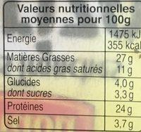 Chorizos - Valori nutrizionali - fr