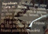Le saucisson sec Label Rouge - Ingrédients