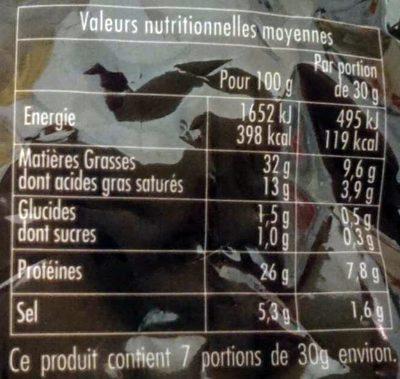 Le saucisson sec Label Rouge - Informations nutritionnelles