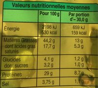 Mini bâton berger -25% de sel - Informação nutricional - fr