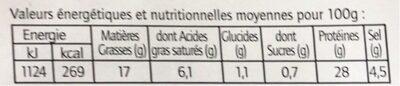 Coppa - Valori nutrizionali - fr