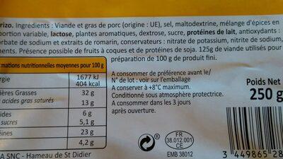Chorizo - Ingredienti - fr