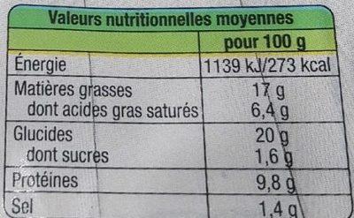 Croquetas apero - Nutrition facts