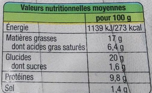 Croquetas apero - Informations nutritionnelles