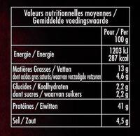 Noix de jambon - Aoste - Informations nutritionnelles - fr
