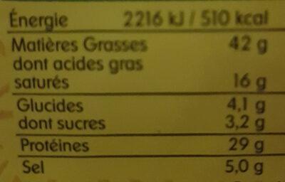 Bâton de berger Mini - Nutrition facts - fr