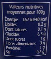 Fonds d'artichauts - Nutrition facts - fr
