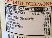 Olives vertes farcies aux poivrons - Nutrition facts - fr