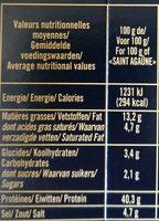Saint Agaûme - Informations nutritionnelles - fr