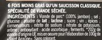Les tranches Saint Agaunes - Ingrédients