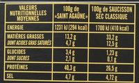 La spécialité de saucisson sec - Informations nutritionnelles - fr