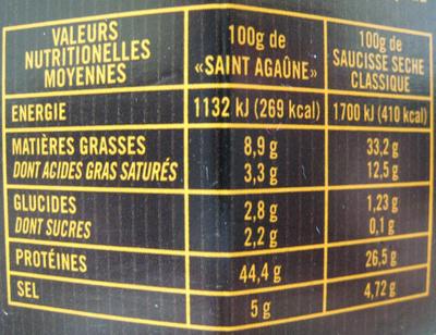 La Fine Saint Agaûne 210 g - Informations nutritionnelles