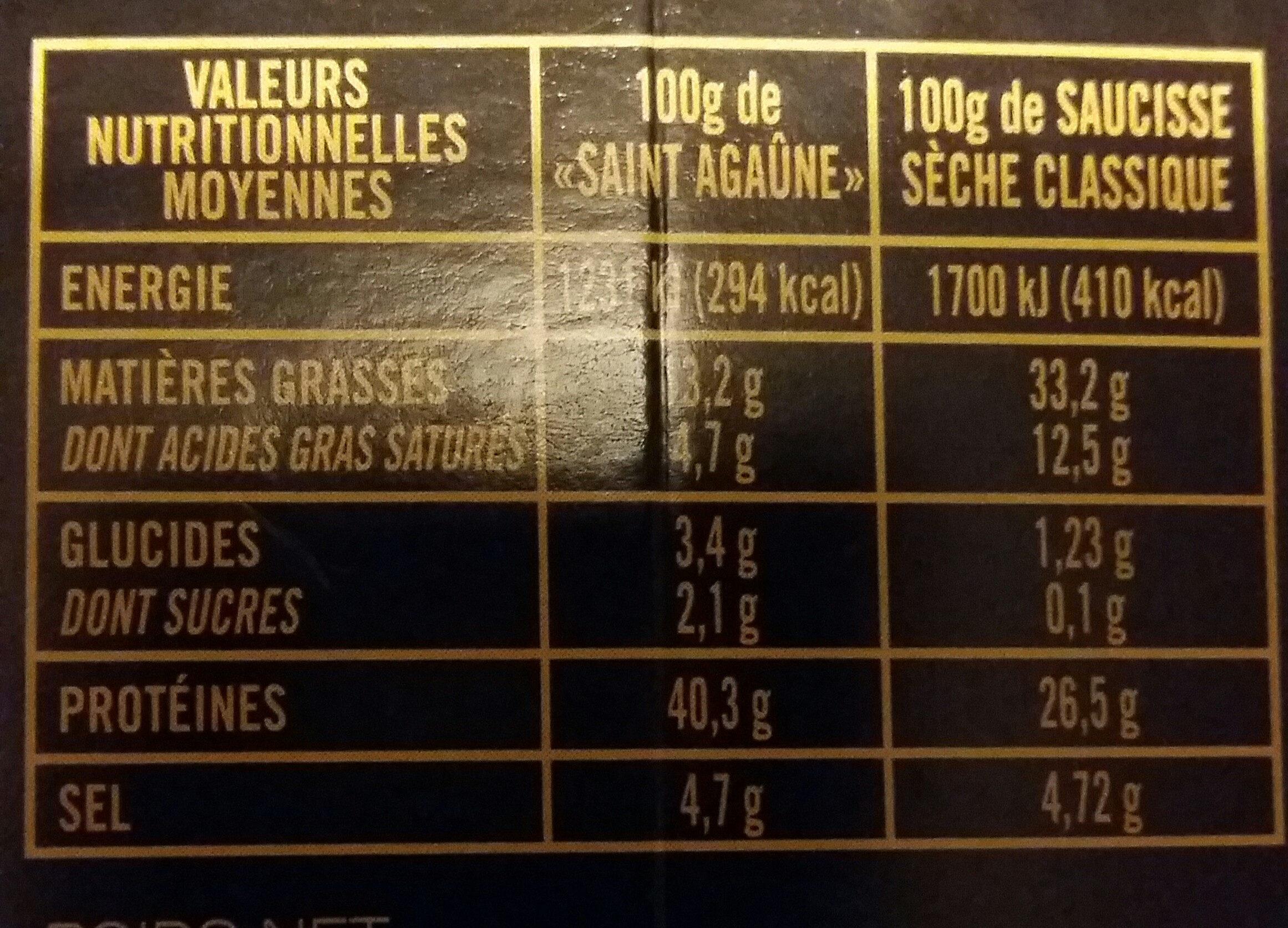 Saint Agaûne Spécialité de saucisse sèche La Fine 120 g - Informations nutritionnelles