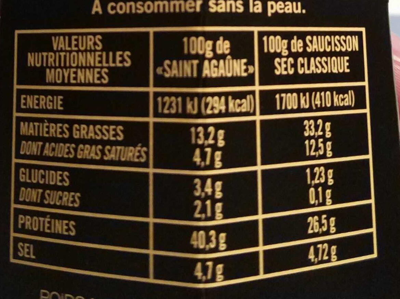 Saint Agaûne - Nutrition facts - fr