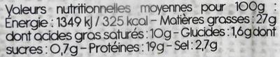 Magret de canard du Sud-Ouest fumé  tranché - Informations nutritionnelles