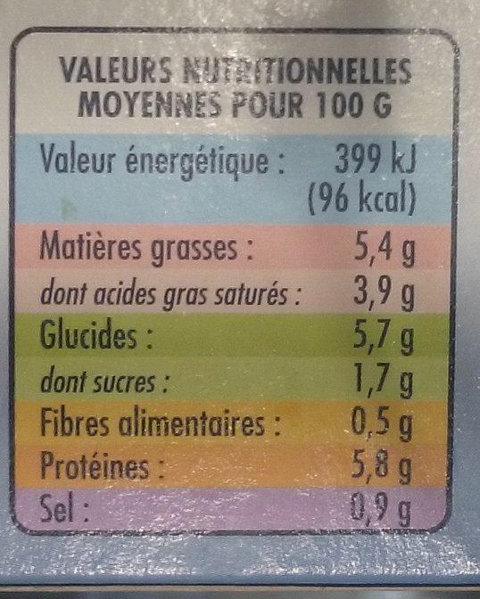 8 Mini Coquilles Saint-Jacques - Informations nutritionnelles - fr