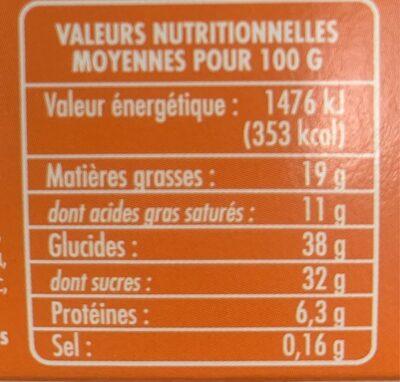 16 mignardises gourmandes - Informations nutritionnelles
