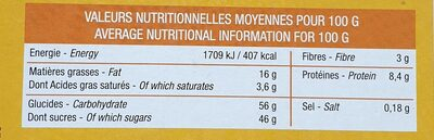 Macarons - Informations nutritionnelles