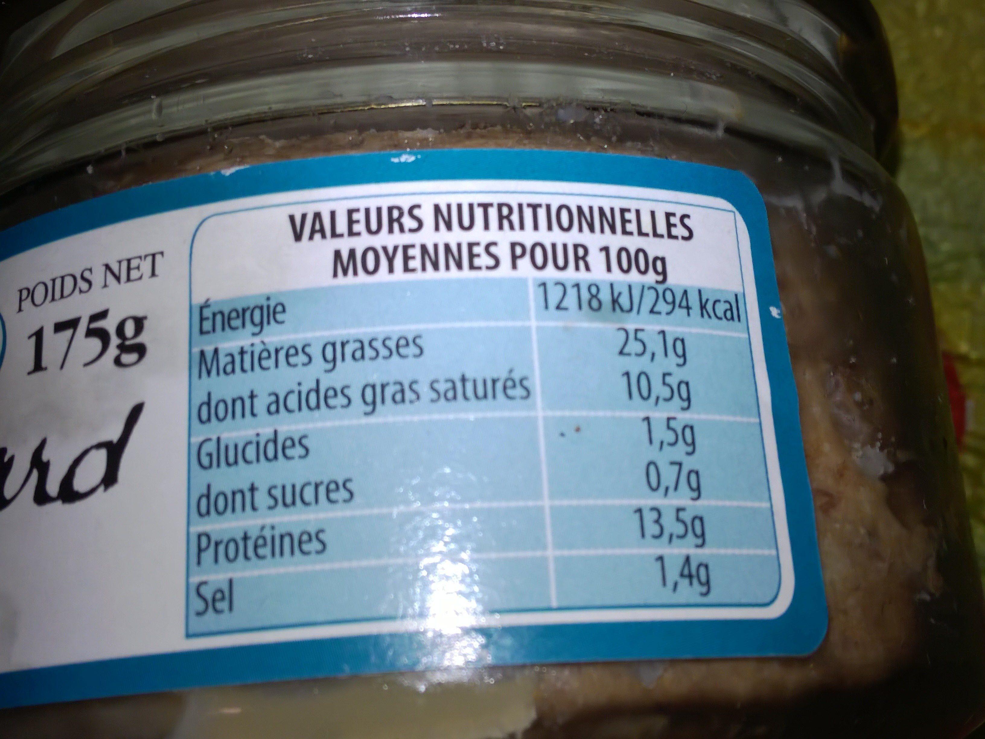Terrine de Canard au Monbazillac - Nutrition facts - fr