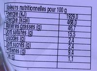 Mousse pur Canard - Nutrition facts