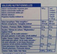 Yaourts sucrés aromatisés - Información nutricional