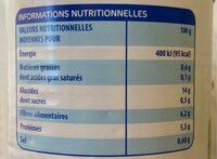Flageolets vert éco+ - Informations nutritionnelles - fr