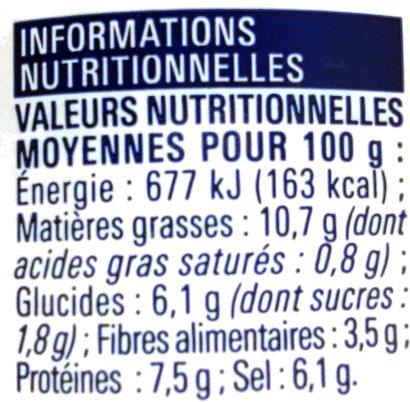 Moutarde de Dijon Forte - Informations nutritionnelles