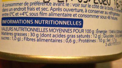 Pâté de foie - Ingrédients