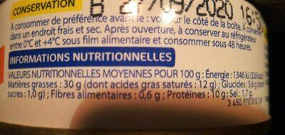 Pâté de foie - Informations nutritionnelles