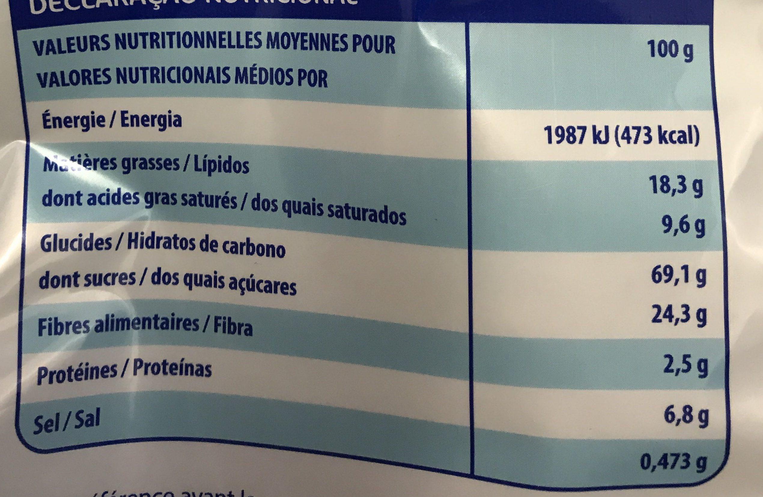 Assortiment de Biscuits - Informations nutritionnelles