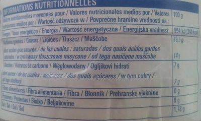 Fromage fondu - Voedingswaarden - fr
