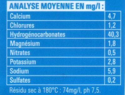 Eau De Source De Montagne - Valori nutrizionali