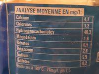 Eau de source de montagne - Informations nutritionnelles