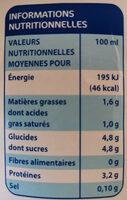 Lait demi-écrémé stérilisé UHT (1,5 % MG) - Nutrition facts