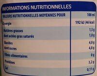 Lait demi-écrémé stérilisé - Nutrition facts