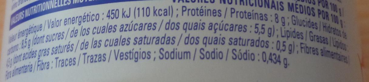 Thon à la catalane - Informations nutritionnelles - fr