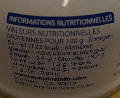 Salade au thon a la mexicaine - Nutrition facts