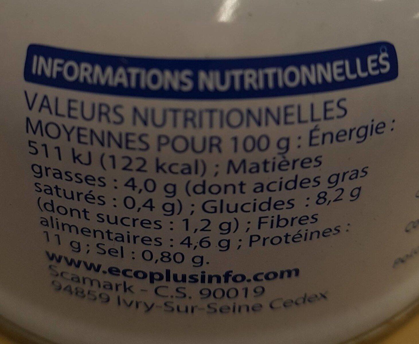 Salade au thon a la mexicaine - Nutrition facts - fr