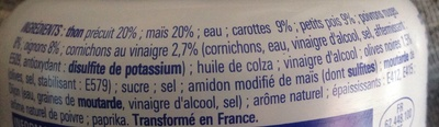 Salade de Thon à l'Américaine - Ingrediënten