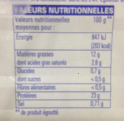 Sardine à L'huile De Tournesol 3x125g - Informations nutritionnelles