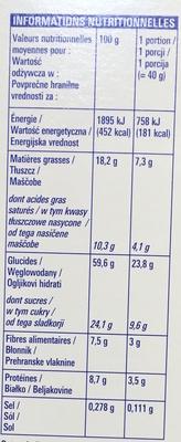 Muesli croustillant aux fruits - Informations nutritionnelles