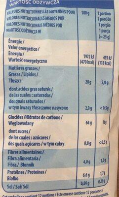 Tortillas Chips - Informação nutricional