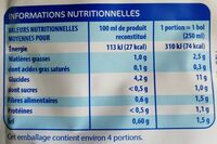Potage Poireaux Pommes de Terre - Nutrition facts - fr