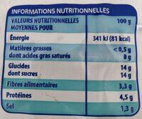 Double concentré de tomates - Informations nutritionnelles - fr