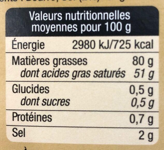 Les minis beurriers le Beurre Normand demi-sel - Informations nutritionnelles - fr